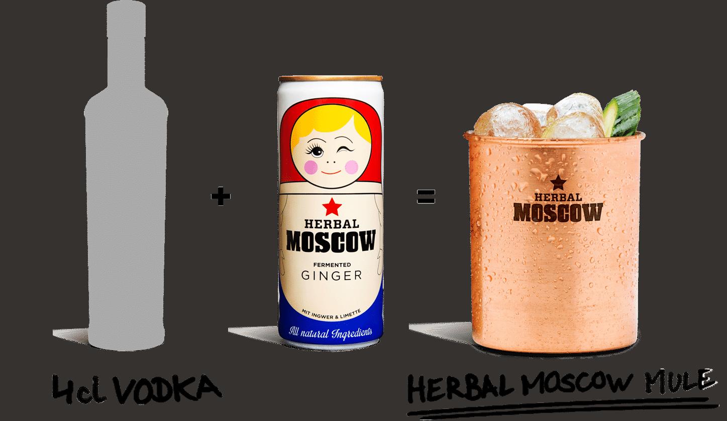 Herbal Moscow Mule